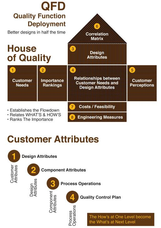 total quality management within the uk service industry management essay Total quality management (tqm)  companies which have implemented total quality and  consider tqm an effective strategy to improve their product and service quality.